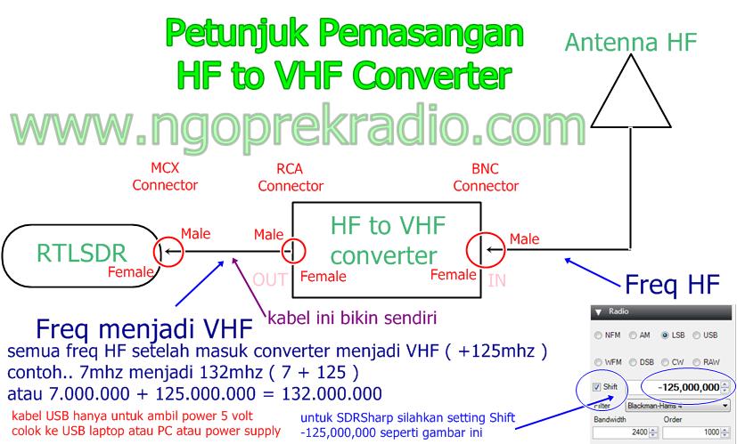 petunjuk pemasangan HF to VHF converter