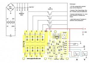RTVC wiring
